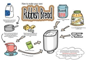 Rubbish bread-01
